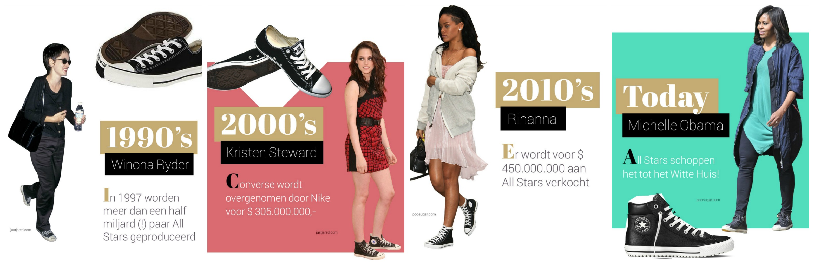 collageinfographic2 - My favorite sneaker celebrates its 100th anniversary!